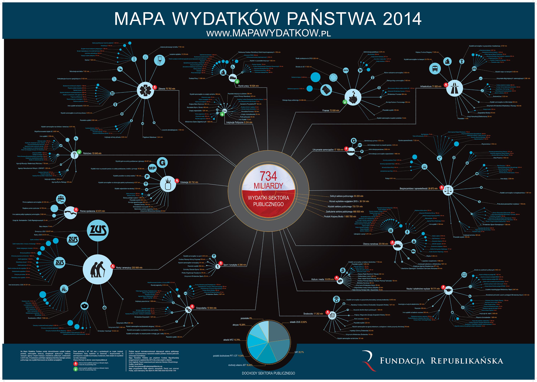 Mapa Wydatków 2014