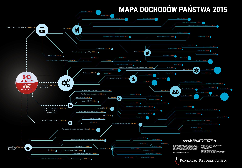 mapa-dochodow-2015_150dpi