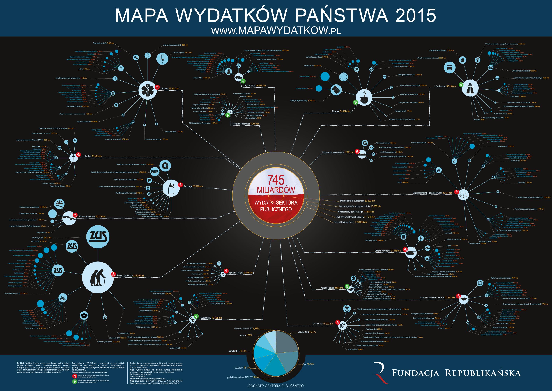 mapawydatkow2015