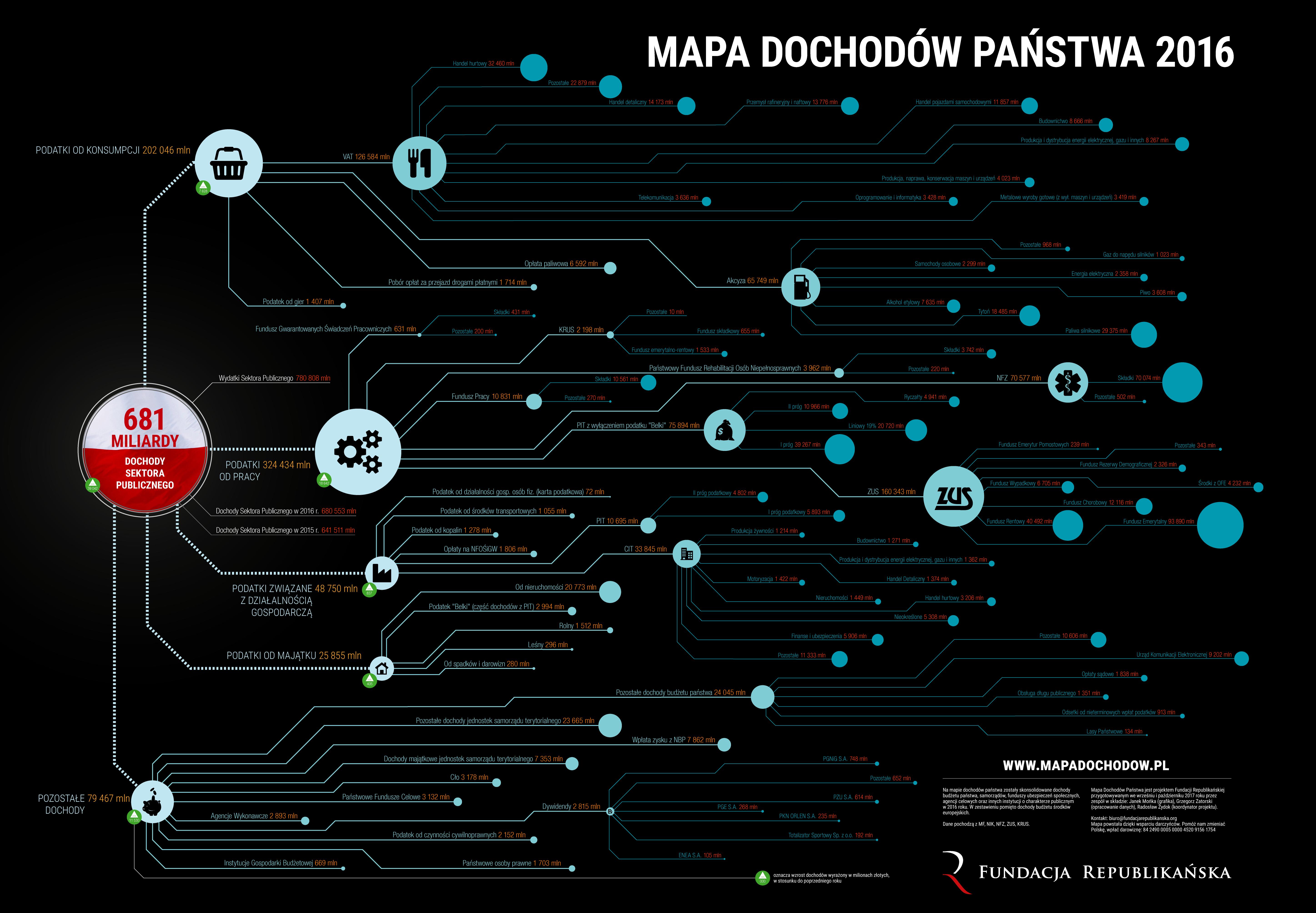http://www.mapawydatkow.pl/wp-content/uploads/2017/11/Mapa-Dochodow-2016_150dpi.png